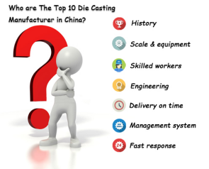 Die Casting Mold Design Process