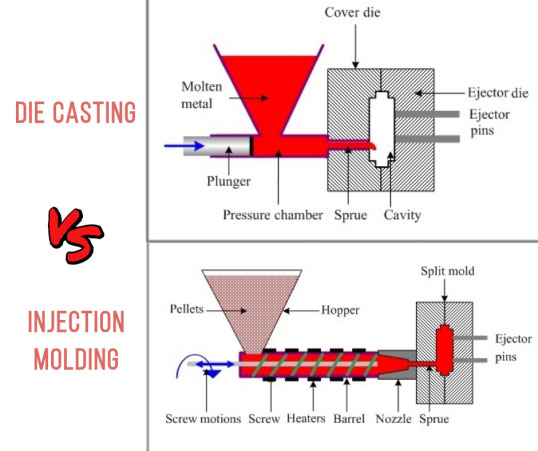 injection-molding-and-die-casting.jpg