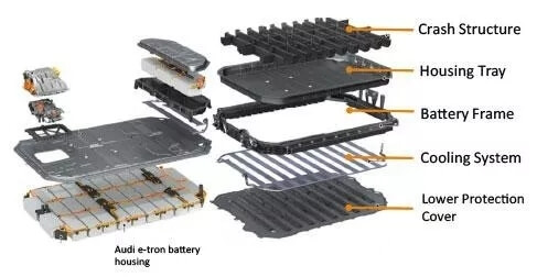 new-energy-vehicle-battery.jpg