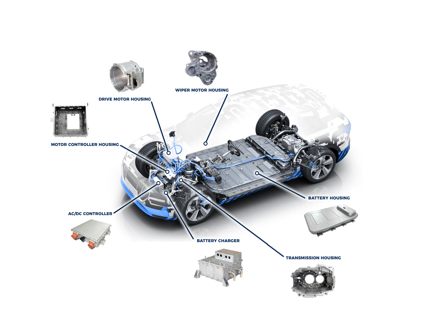 TOP 3 Aluminum Die Casting Application of Electric Vehicle and 5G Telecommunications